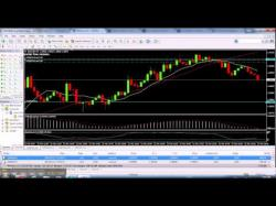 Binary Option Tutorials - Spot Option Video Course BINARY OPTION SPOT POSITION. FOREX