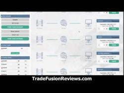 Binary Option Tutorials - binary option trade Trade Fusion Review - Trade Fusion