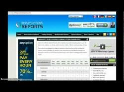 Binary Option Tutorials - Brokerage Capital Strategy Binary Options Brokers Reviews - Op