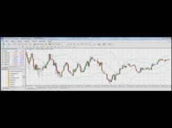 Binary Option Tutorials - Binary Book Review Autobinarysignals Free Book Reviews
