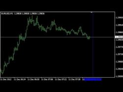 Binary Option Tutorials - Binary Book Review Binary Options ★ Binary Options Str