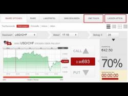 Binary Option Tutorials - BDSwiss Strategy Binäre Optionen BDswiss Strategie