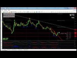 Binary Option Tutorials - forex signals CRUDE OIL 12/28/2015 Daily Commodit