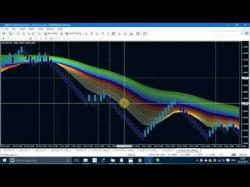 Binary Option Tutorials - forex renko The Anatomy of a Renko, Mean/Median