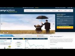 Binary Option Tutorials - AnyOption Review Anyoption Review & Mor information