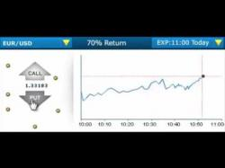 Binary Option Tutorials - AnyOption Review Anyoption Review The trusted Binary