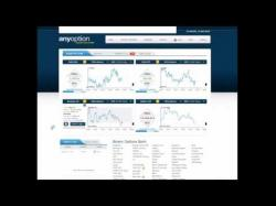 Binary Option Tutorials - AnyOption Review Anyoption Review & Trusted Review