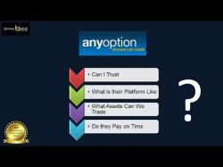 Binary Option Tutorials - AnyOption Review Unbiased Anyoption Review - SCAM or