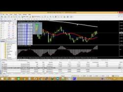 Binary Option Tutorials - trading available Best Forex Trading Platform Softwar