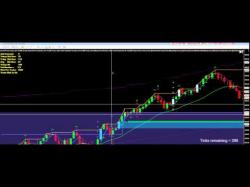 Binary Option Tutorials - uTrader Review How To Day Trade Review by Val Utra