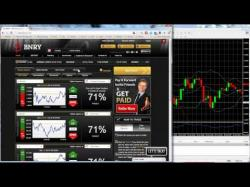 Binary Option Tutorials - BNRY Options Strategy Hybrid Trading strategy - BinaryCoa