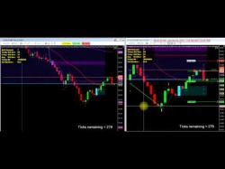 Binary Option Tutorials - uTrader Review How To Day Trade by Val Utrader Jan