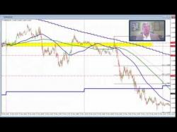 Binary Option Tutorials - forex education You have to trust your levels in fo