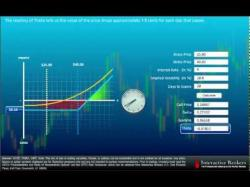 Binary Option Tutorials - Interactive Options Video Course Options 102 - Greeks