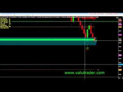 Binary Option Tutorials - uTrader Video Course How To Trade Value Areas by Val Utr