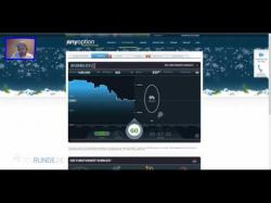 Binary Option Tutorials - AnyOption Strategy anyoption best strategy Review Tuto