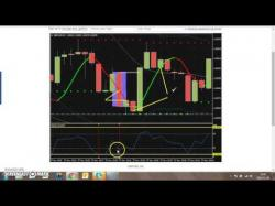 Binary Option Tutorials - Binary Book Strategy Best 60 second binary options strat
