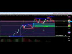Binary Option Tutorials - uTrader Video Course NodeTrader Fractal Trade Video