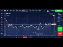Binary Option Tutorials - Interactive Options Strategy The Best Strategy for IQ Option! 72