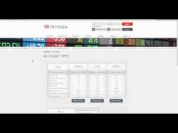 Binary Option Tutorials - Empire Options Review Integra Option Review By FXEmpire.c