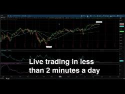 Binary Option Tutorials - trading free Volatility Trading Strategies  -  L
