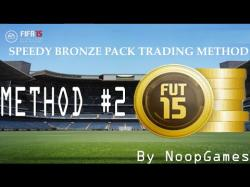 Binary Option Tutorials - trading team FIFA 15 Ultimate Team (new season)